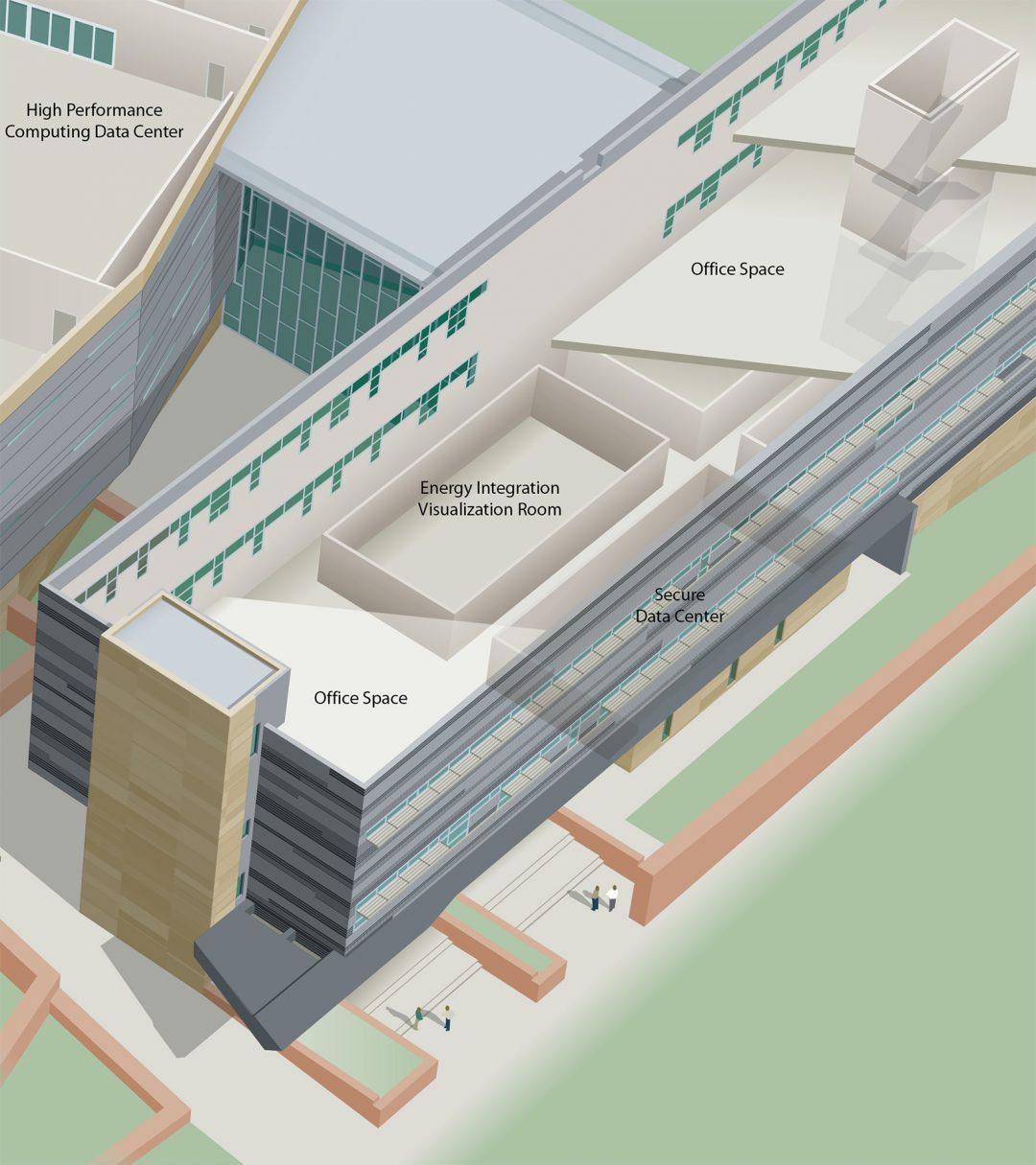 NREL ESIF Building