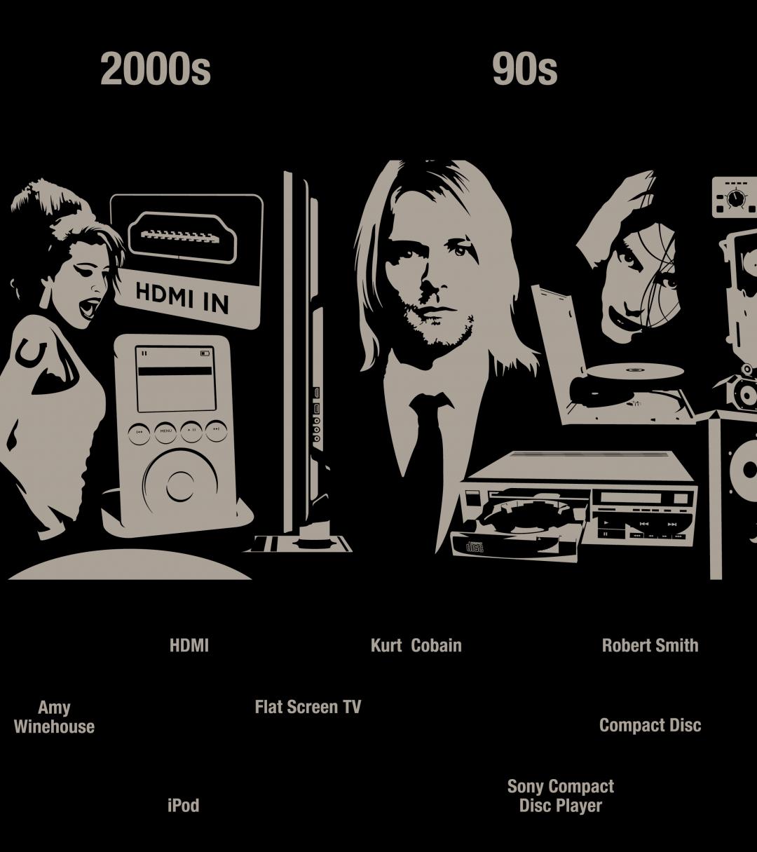 ListenUp Timeline